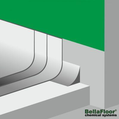 Epoxidharz als Versiegelung für Wand und Boden